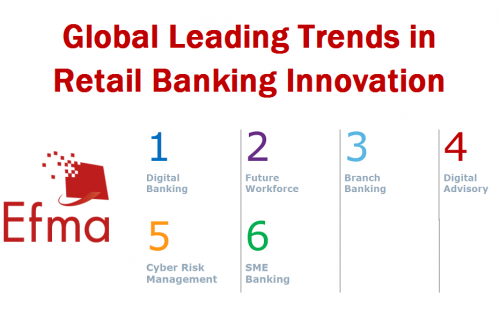 Global Leading Trends in Retail Banking Innovation