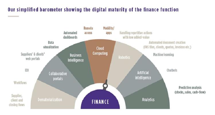 2019 0228 Digital finance 04