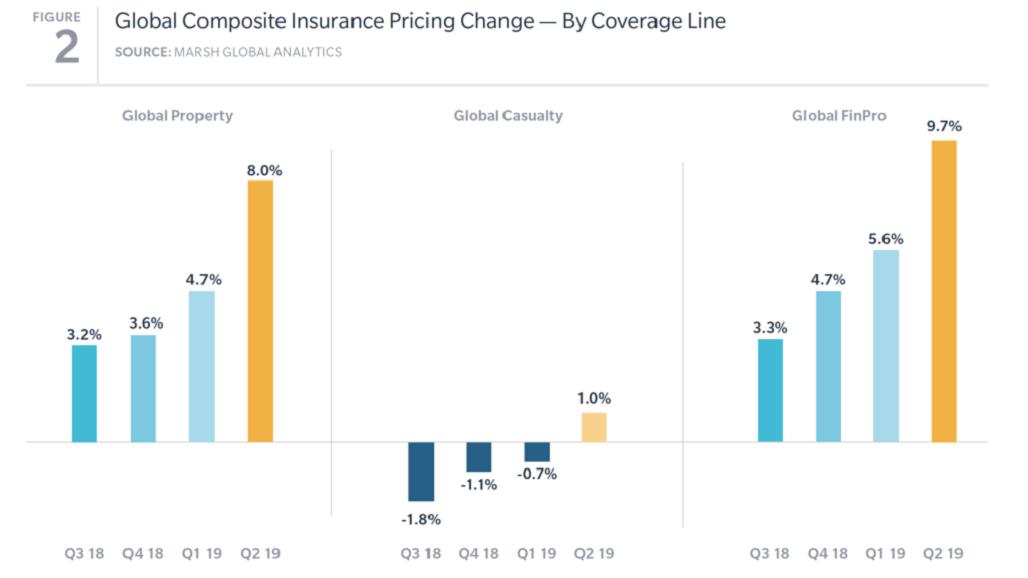 2019 0816 Insurance 03