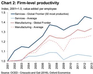 2019 1030 Productivity 02 1028