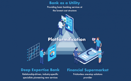 "Temenos' webinar on  ""LevelUP with Infinity: The Digital Bank of Tomorrow"""