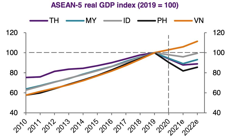 2021 0901 ASEAN Covid 1600 01